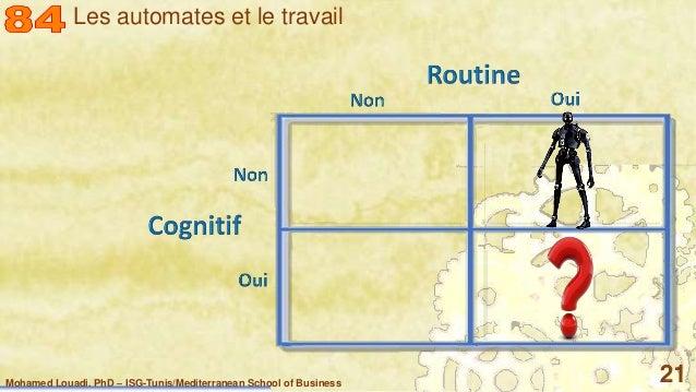 Mohamed Louadi, PhD – ISG-Tunis/Mediterranean School of Business 21 Les automates et le travail