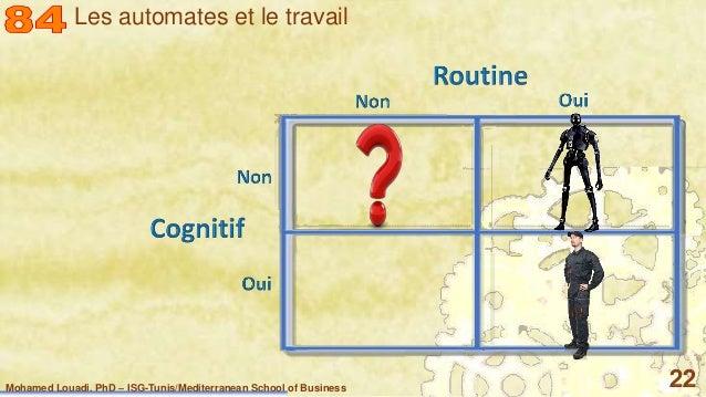 Mohamed Louadi, PhD – ISG-Tunis/Mediterranean School of Business 22 Les automates et le travail