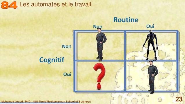 Mohamed Louadi, PhD – ISG-Tunis/Mediterranean School of Business 23 Les automates et le travail