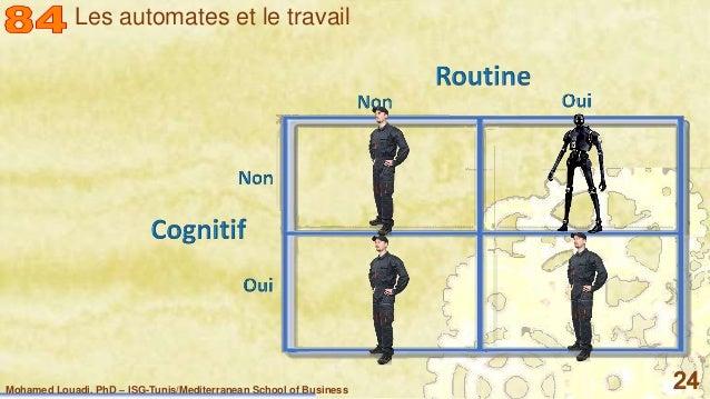 Mohamed Louadi, PhD – ISG-Tunis/Mediterranean School of Business 24 Les automates et le travail