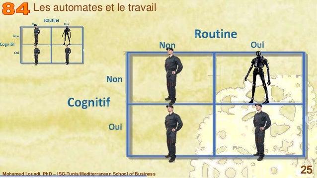 Mohamed Louadi, PhD – ISG-Tunis/Mediterranean School of Business 25 Les automates et le travail