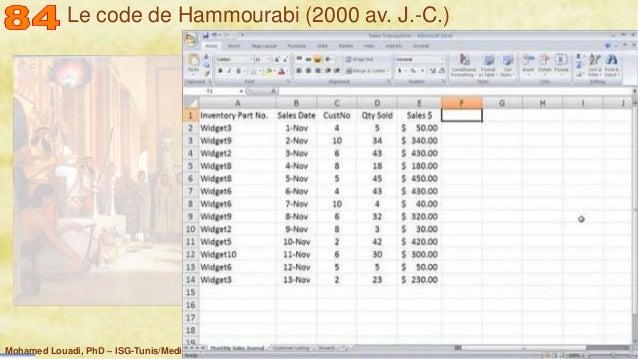 Mohamed Louadi, PhD – ISG-Tunis/Mediterranean School of Business 3 Le code de Hammourabi (2000 av. J.-C.)