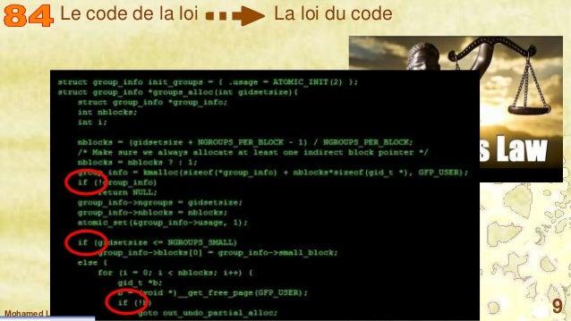 Mohamed Louadi, PhD – ISG-Tunis/Mediterranean School of Business 9 Le code de la loi La loi du code