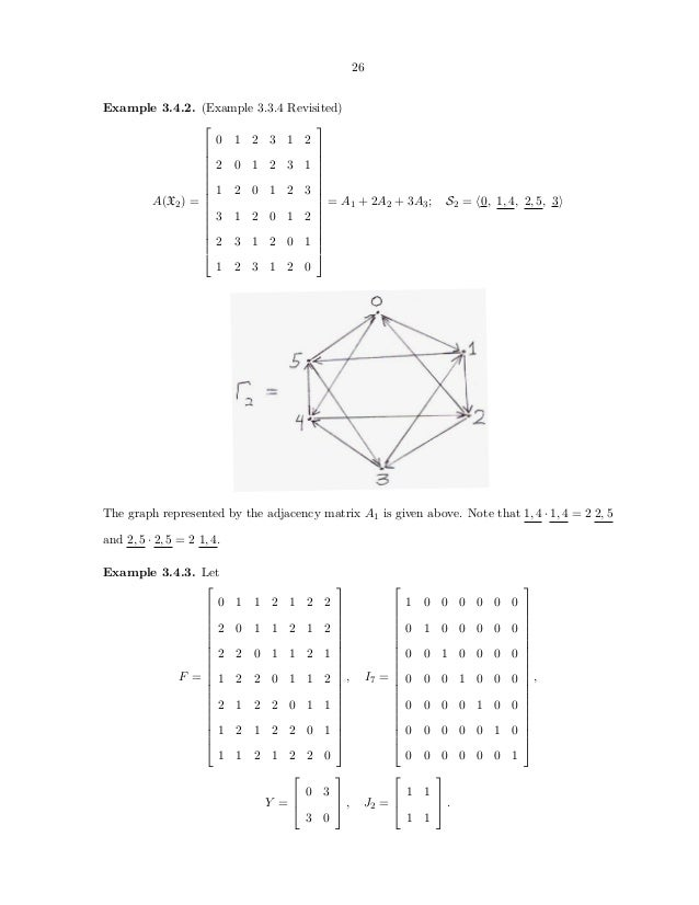 A Study Of Permutation Groups And Coherent Configurations