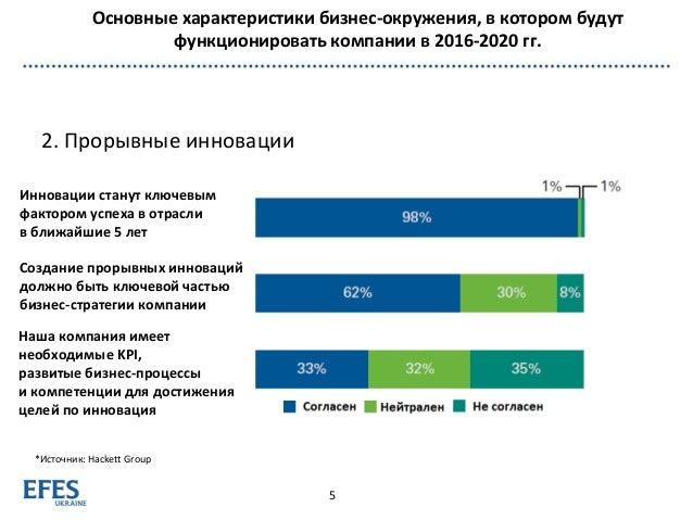 Основные характеристики бизнес-окружения, в котором будут функционировать компании в 2016-2020 гг. 2. Прорывные инновации ...