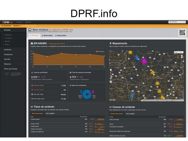 DPRF.info