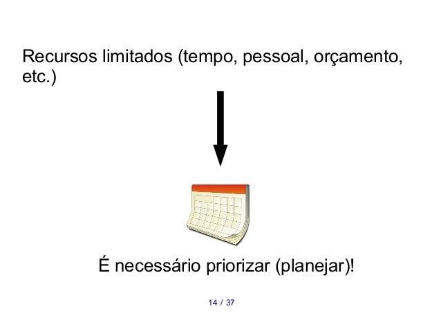 Recursos limitados (tempo, pessoal, orçamento, etc.) É necessário priorizar (planejar)! 3714 /