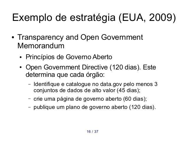 Exemplo de estratégia (EUA, 2009) ● Transparency and Open Government Memorandum ● Princípios de Governo Aberto ● Open Gove...