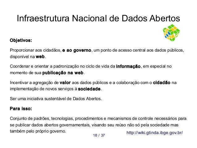 Infraestrutura Nacional de Dados Abertos Objetivos: Proporcionar aos cidadãos, e ao governo, um ponto de acesso central ao...