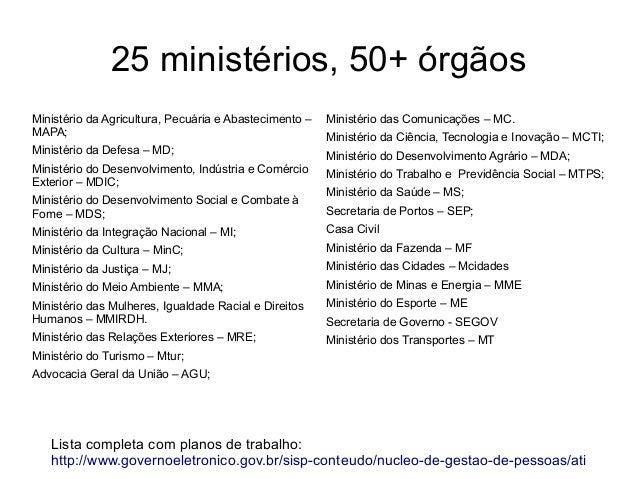 25 ministérios, 50+ órgãos Ministério da Agricultura, Pecuária e Abastecimento – MAPA; Ministério da Defesa – MD; Ministér...