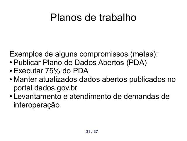 Planos de trabalho Exemplos de alguns compromissos (metas): ● Publicar Plano de Dados Abertos (PDA) ● Executar 75% do PDA ...
