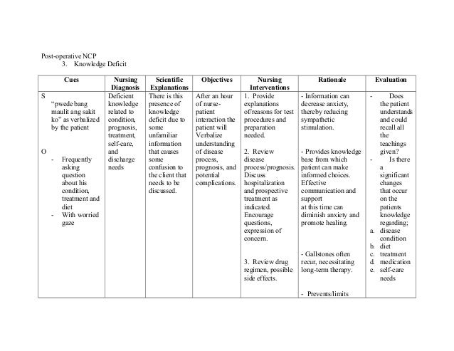 post op nursing care plan for cholecystectomy
