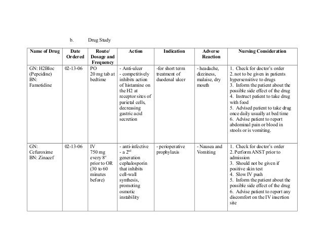 Acute Acalculous Cholecystitis. A Review - ResearchGate