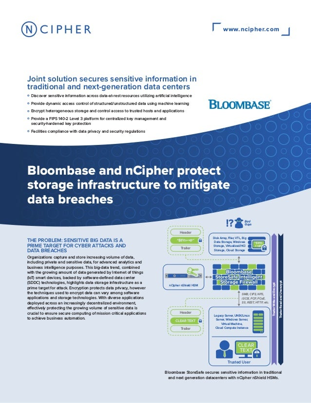 www.ncipher.com Legacy Server, UNIX/Linux Server, Windows Server, Virtual Machine, Cloud Compute Instance nCipher nShield ...