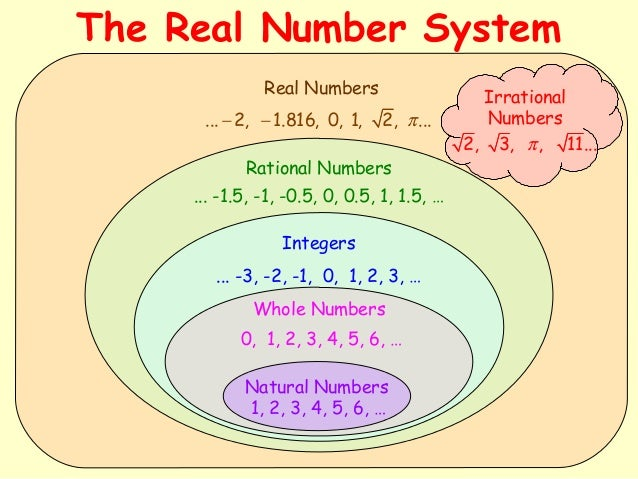 real numbers examples and answers