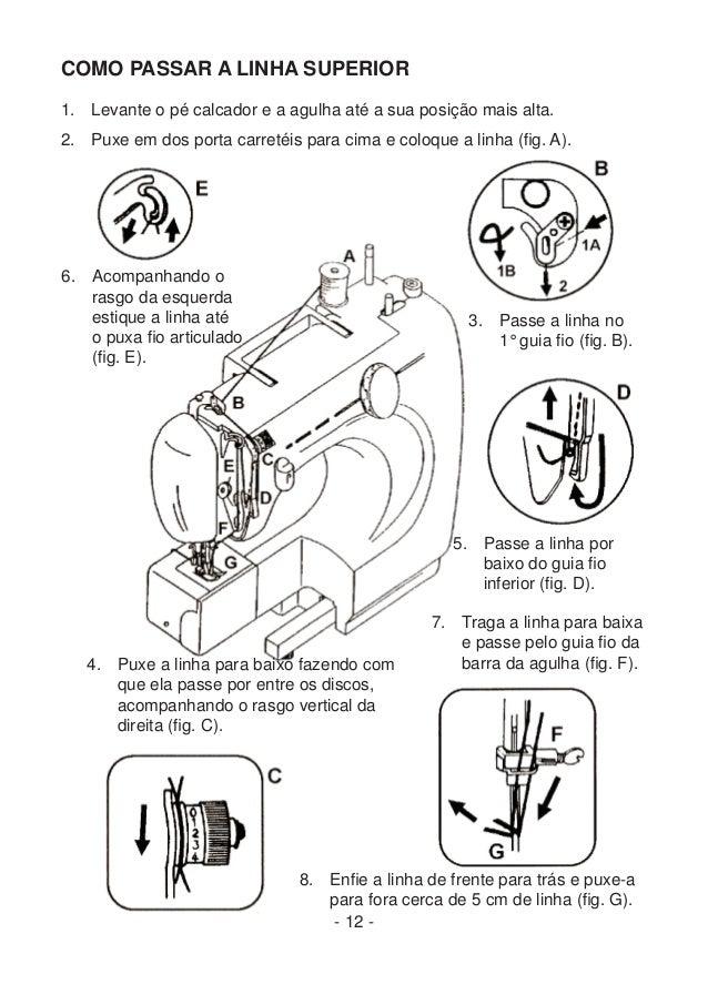 Manual Máquina ELGIM 8559637