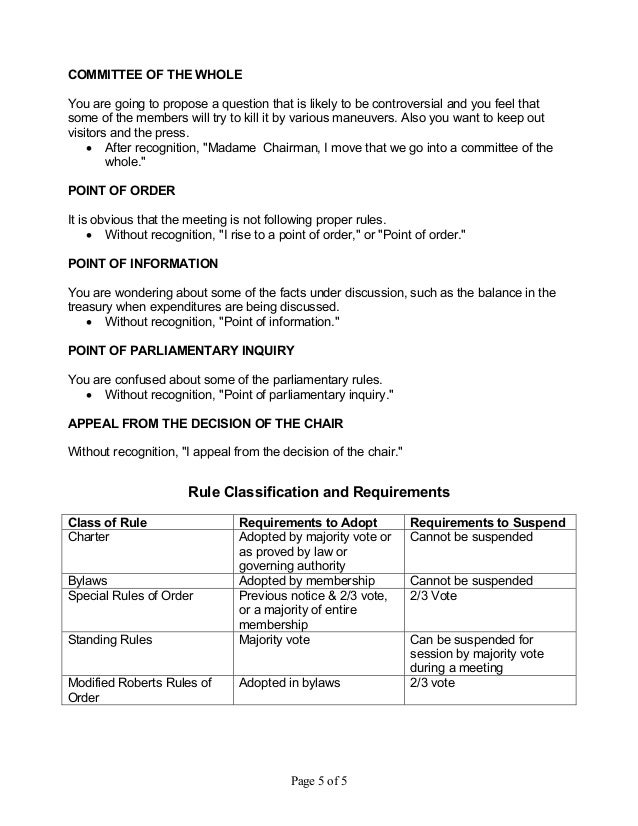 Cheat Sheet Roberts Rules Of Order
