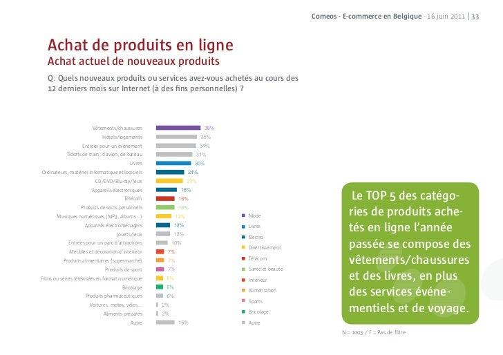 E commerce en belgique comeos insites consulting - Achat internet belgique ...