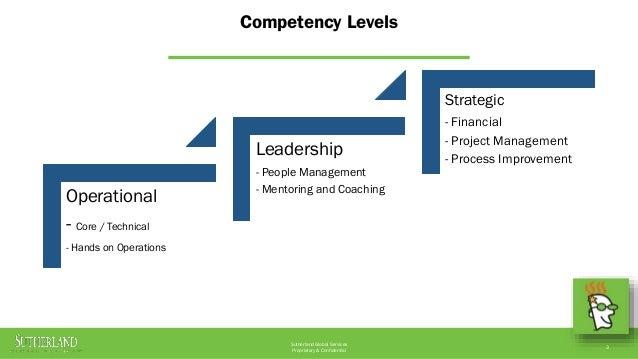 Competency Matrix Presentation v2