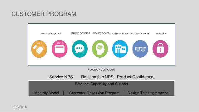 1/09/2016 CUSTOMER PROGRAM VOICE OF CUSTOMER Service NPS Relationship NPS Product Confidence Practice: Capability and Supp...