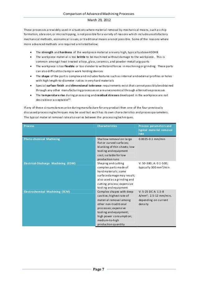 Production Techniques 2 - advanced machining techniques report