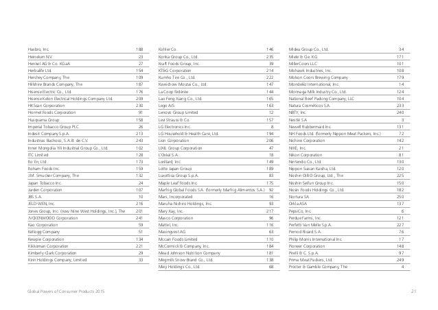 21Global Powers of Consumer Products 2015 Hasbro, Inc. 188 Heineken N.V. 23 Henkel AG & Co. KGaA 27 Herbalife Ltd. 154...
