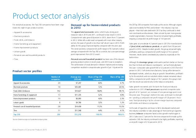 35Global Powers of Consumer Products 2015 Product sector analysis For analytical purposes, the Top 250 companies have been...