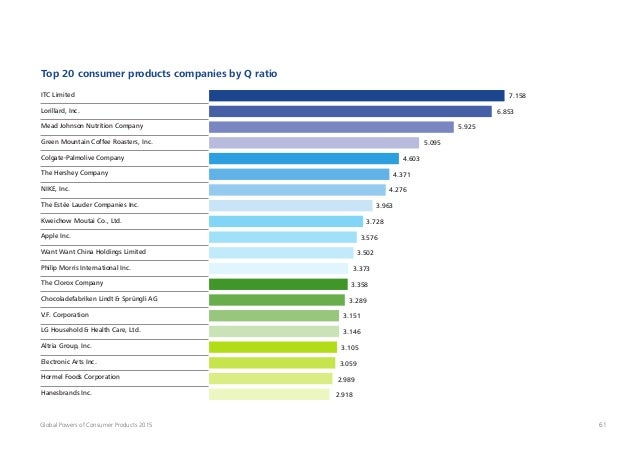 pl_global-powers-cons-products-2015
