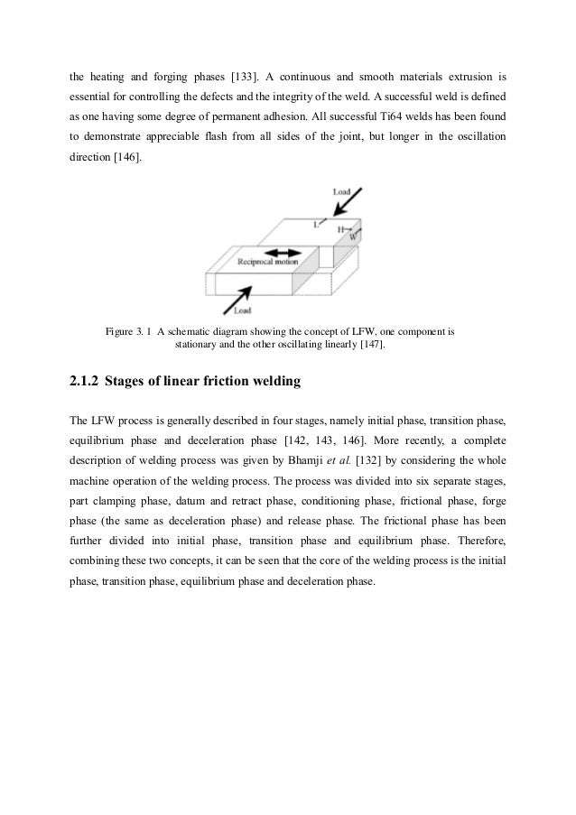 literature review of titanium alloys and linear friction