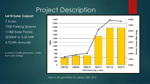 478 Presentation Solar Panels