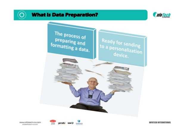 Card Issuance Personalization Part 1