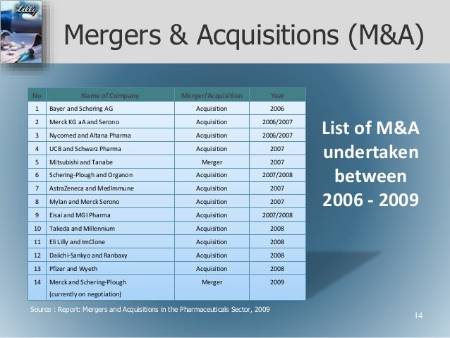 the acquisition between merck and schering plough Merck will benefit in two merck came to own the consumer products division after its 2009 acquisition of schering-plough the strategy behind the pharma m&a.