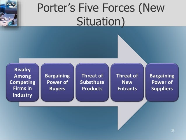 analysis pharmaceutical industry using porter s five force This research analyzes the pharmaceutical industry in united states in the michael porter's five forces analysis it uses concepts developed in industrial organization (io) economics to derive five forces that determine the competitive intensity and therefore attractiveness of a market.