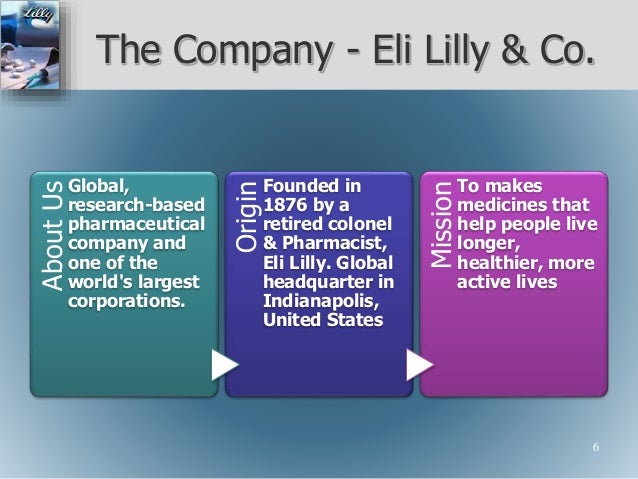 eli lilly company swot analysis Eli lilly and company, inc adani institute of infrastructure management case analysis.