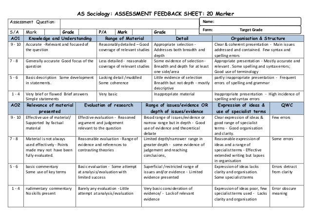 AS Sociology: ASSESSMENT FEEDBACK SHEET: 20 Marker Assessment Question: S/A Mark Grade P/A Mark Grade AO1 Knowledge and Un...