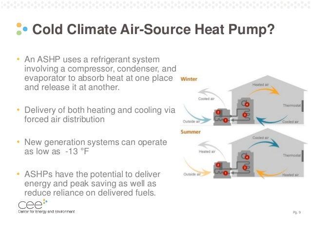 Webinar- Air Source Heat Pumps: Cold Climate Ready