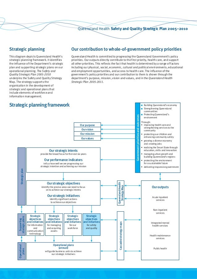 Governmentprioritiesandoutcomes Our strategic objectives identify the precise areas we need to focus on to achieve our str...