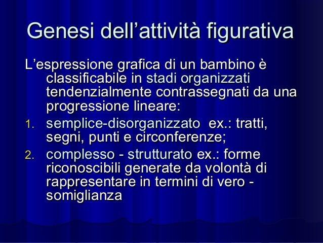 Genesi dell'attività figurativaGenesi dell'attività figurativa L'espressione grafica di un bambino èL'espressione grafica ...