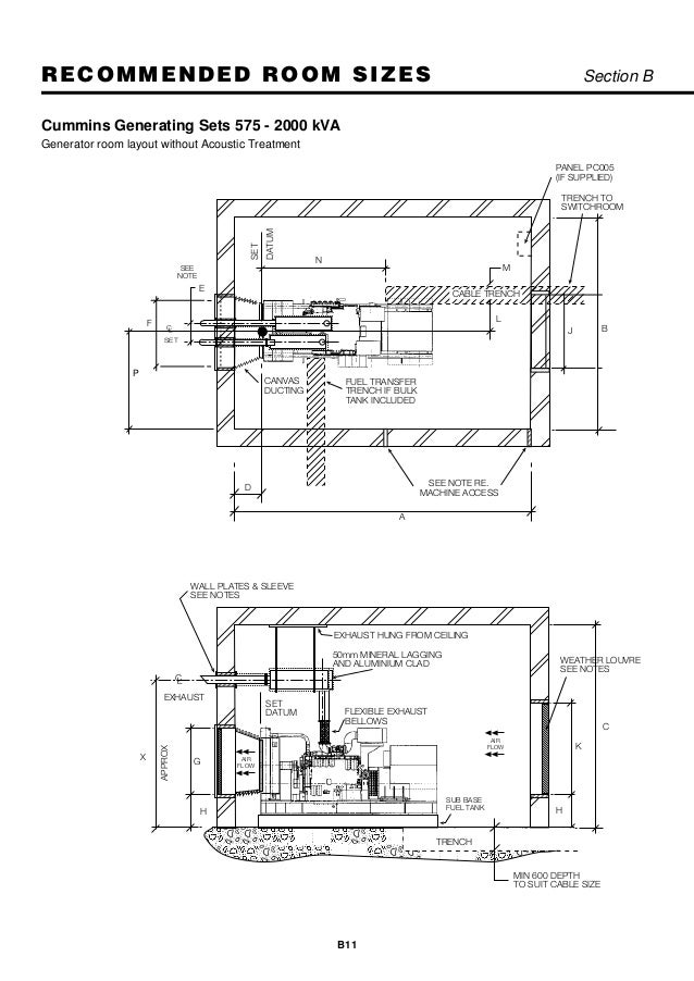 86548526 installation for generator set for Room layout generator
