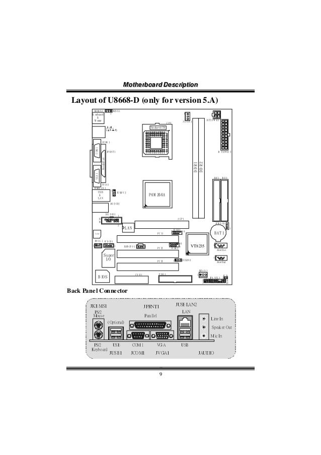 Manual de tarjeta madre- U8668