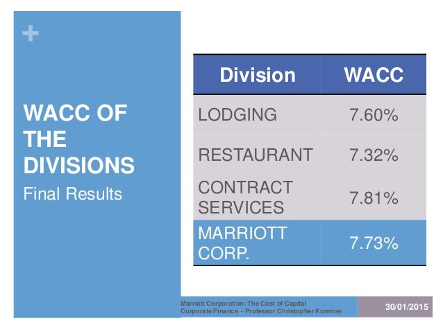 essays marriott corporation the cost of capital To calculate marriott's wacc, we need to assess three factors 1) capital structure, 2) cost of debt, 3) cost of equity as the corporate tax rate is given we will not manually calculate it.
