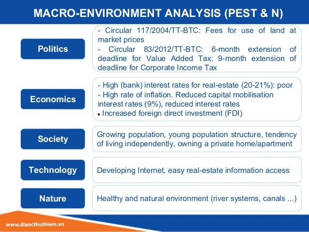 pest analysis building society sector Pest analysis is a simple and widely used tool that helps you analyze the political, economic, socio-cultural, and technological changes in your business environment this helps you understand the big picture forces of change that you're exposed to, and, from this, take advantage of the opportunities that they present.