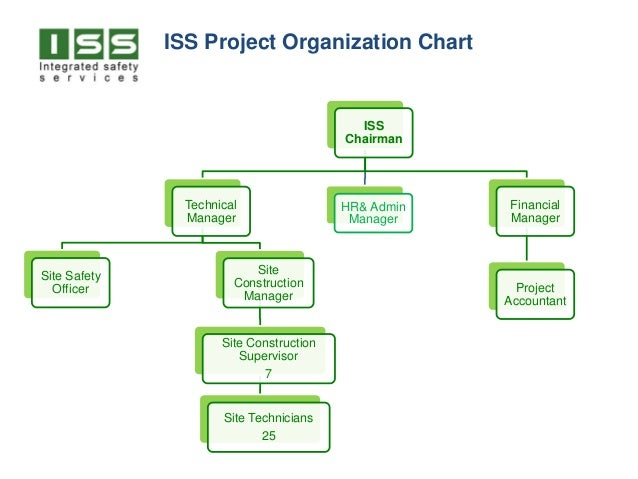 iss company profile 2015 most updated