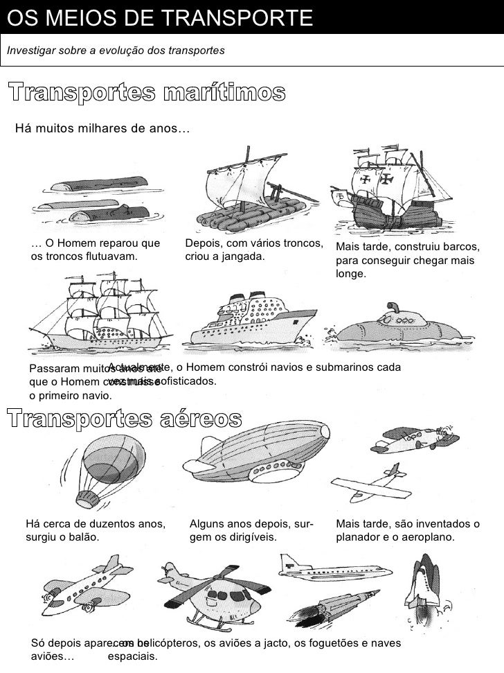 OS MEIOS DE TRANSPORTEInvestigar sobre a evolução dos transportes Há muitos milhares de anos…    … O Homem reparou que    ...