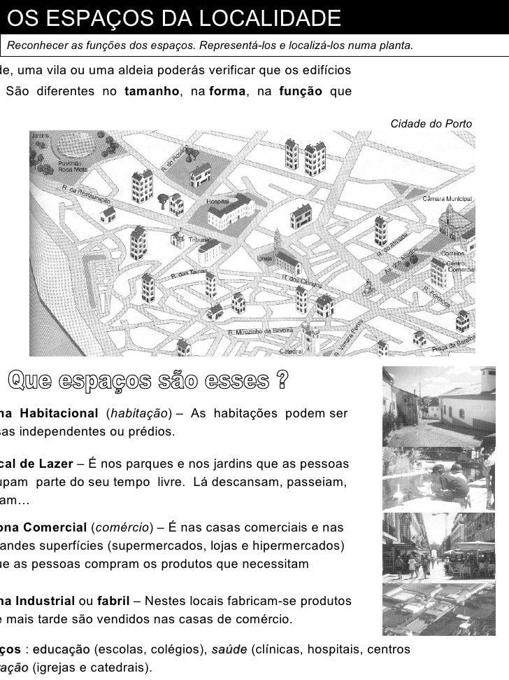 OS ESPAÇOS DA LOCALIDADE Reconhecer as funções dos espaços. Representá-los e localizá-los numa planta.de, uma vila ou uma ...