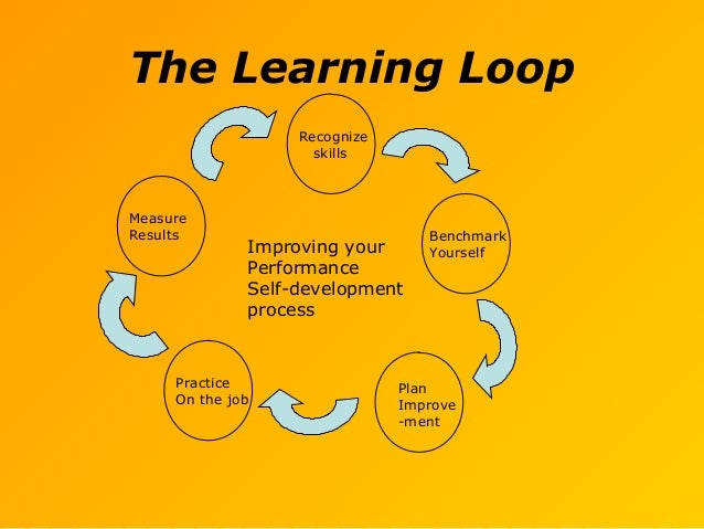The Learning Loop Recognize skills Benchmark Yourself Measure Results Practice On the job Plan Improve -ment Improving you...