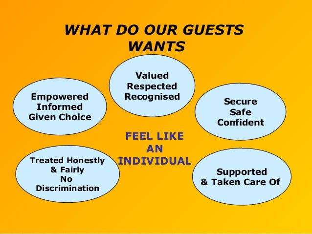 WHAT DO OUR GUESTS WANTS Valued Respected Recognised Secure Safe Confident Supported & Taken Care Of Treated Honestly & Fa...