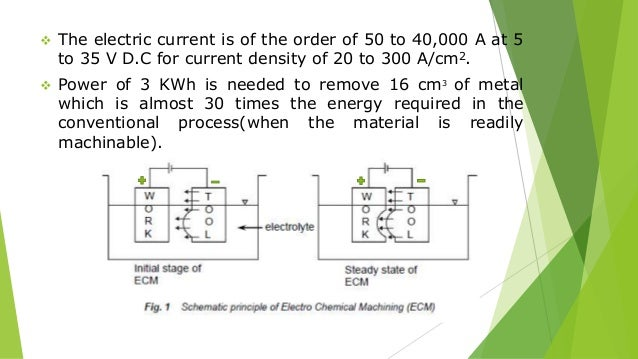  The electric current is of the order of 50 to 40,000 A at 5 to 35 V D.C for current density of 20 to 300 A/cm2.  Power ...