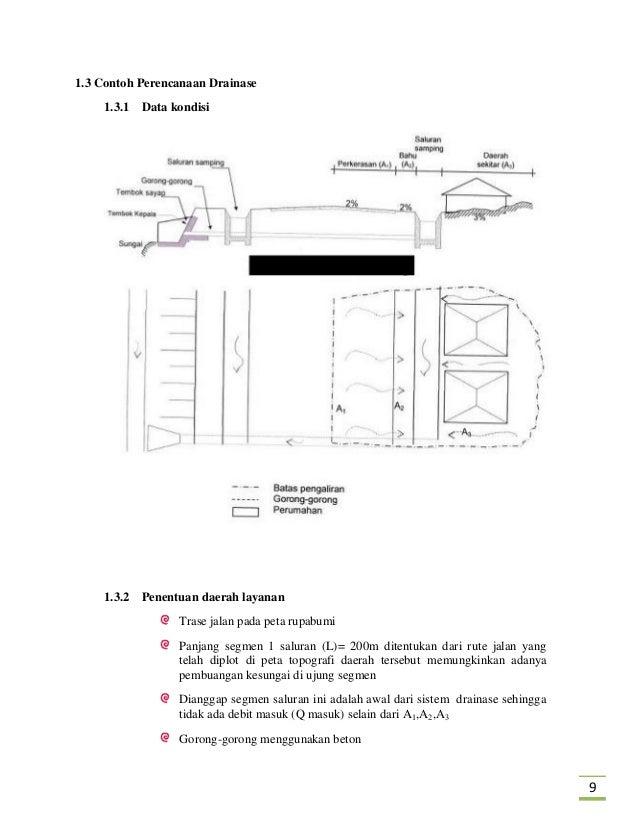 87280501 perencanaan sistem drainase departemen pekerjaan umum 8 10 ccuart Gallery