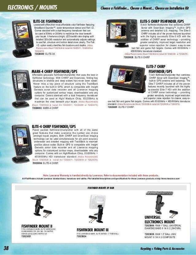 "Heavy-Duty w//1.5/"" Balls RAM Universal Fishfinder//Chartplotter Surface Mount"